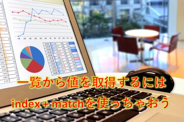 index match